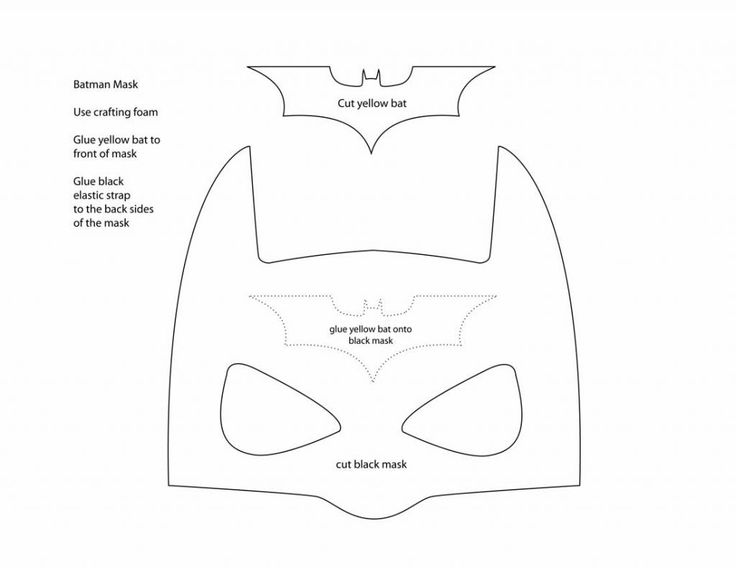 This is getting done today for one of my little guys! A Thousand Phases: Make your own Batman Mask