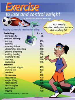 Exercise Calorie and Fitness Posters Buy Online