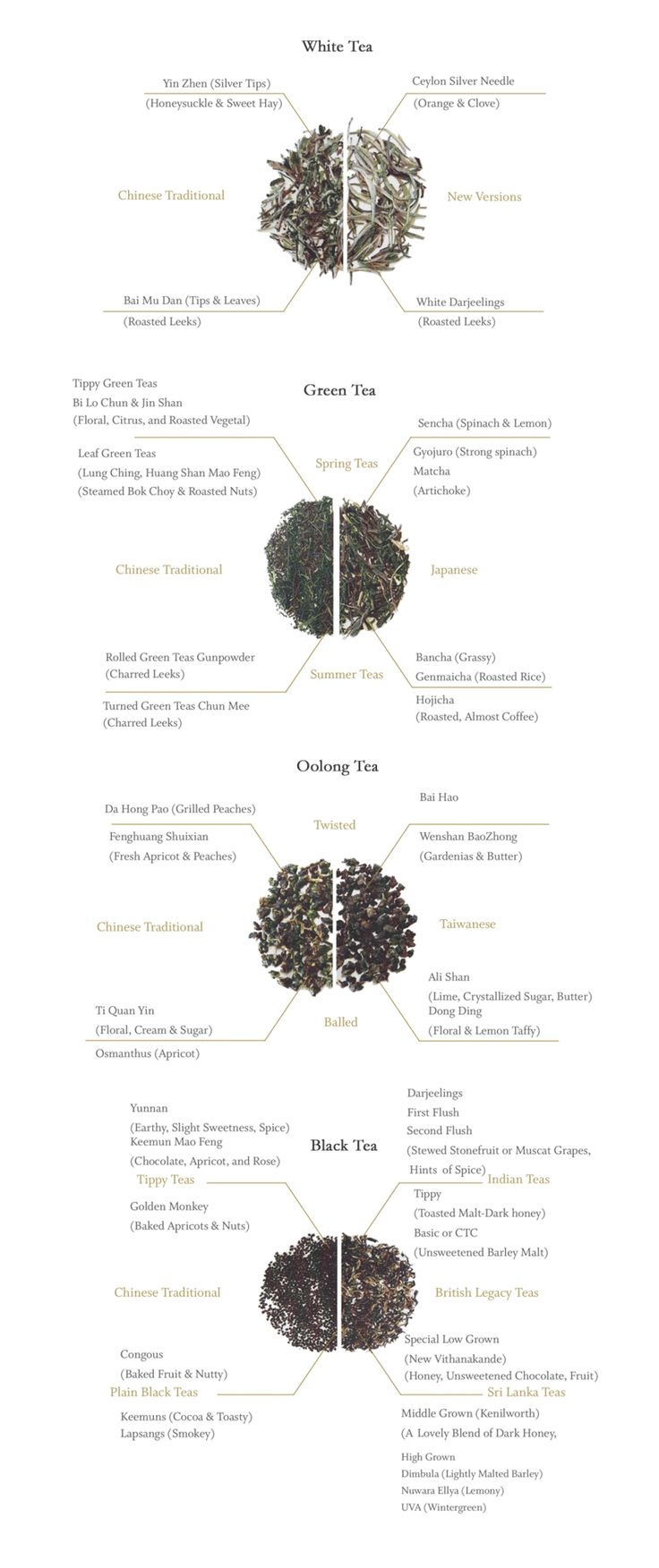 At Harney & Sons, we are not only dedicated to delivering our tea drinkers quality teas and tea products, but also passing on our passion for tea.