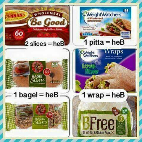 HeB ideas