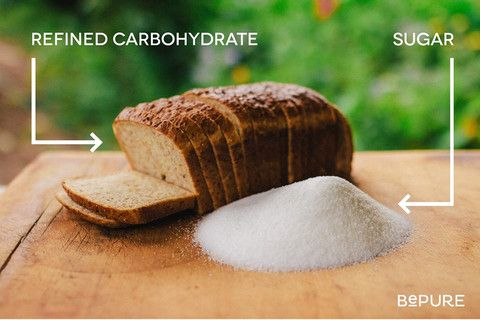 Ben Warren from Be Pure On Carbohydrates - The Good and The Not So Good