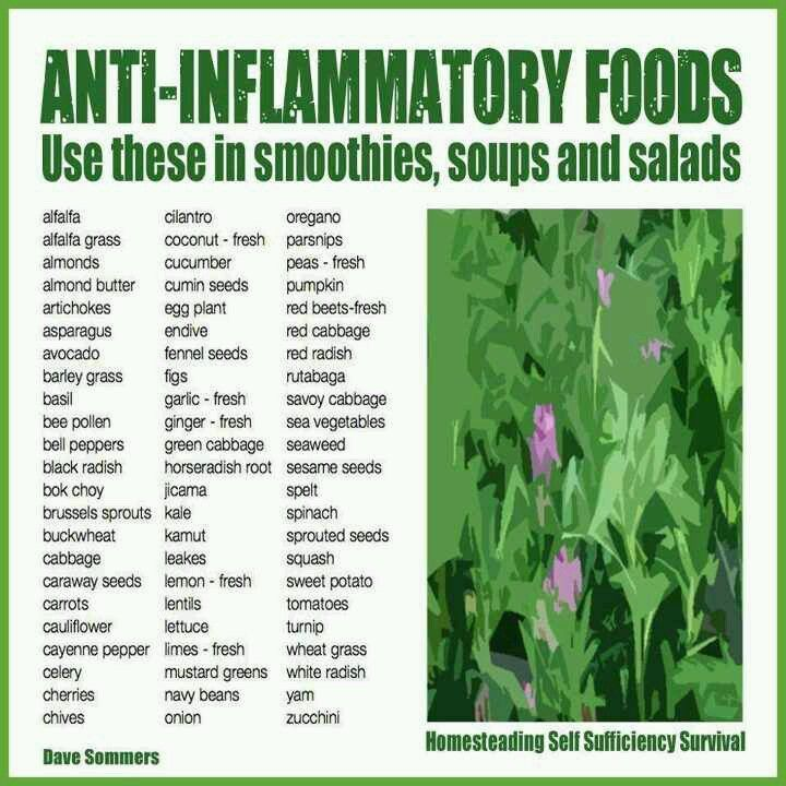 Best Anti Inflammatory Foods For Colitis