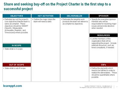 PowerPoint Project Charter Diagram Leadership, Strategic - sample project summary template