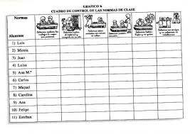 Resultado de imagen para normas de clase primaria