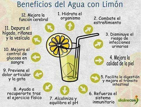 Beneficios del agua con limón.