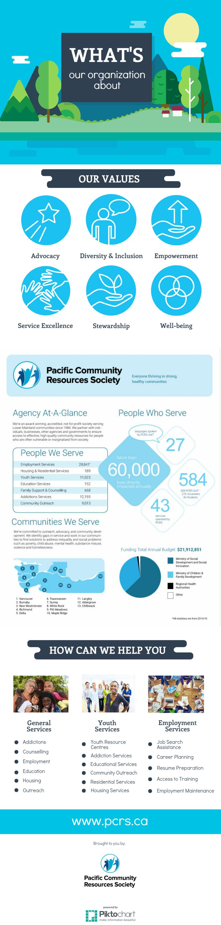 Want to know more about us? Check out this infographic.