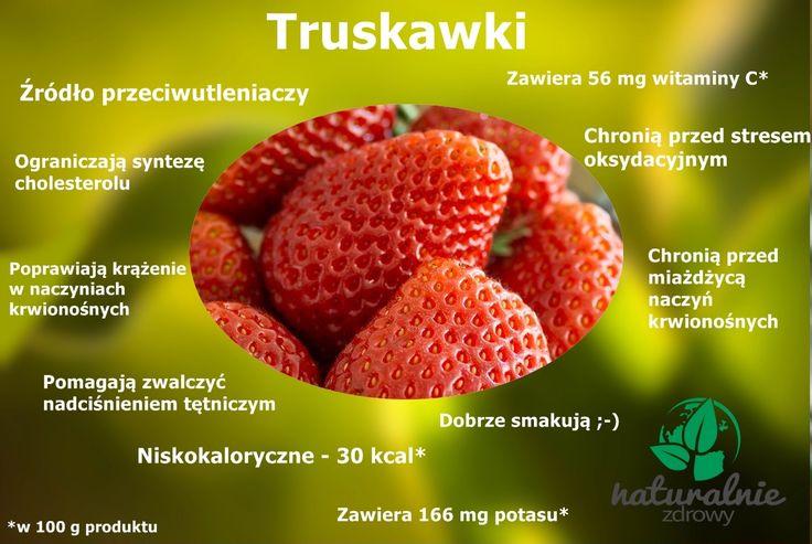 Truskawki to źródło niewielu kalorii, ale za to duża dawka przeciwutleniaczy http://naturalniezdrowy.com.pl/truskawki-superprzeciwutleniacze/