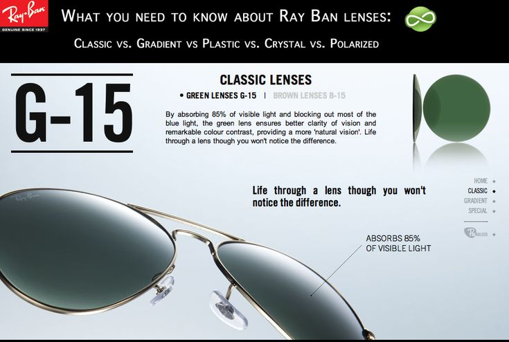 The 5 Type of Ray-Ban Lenses
