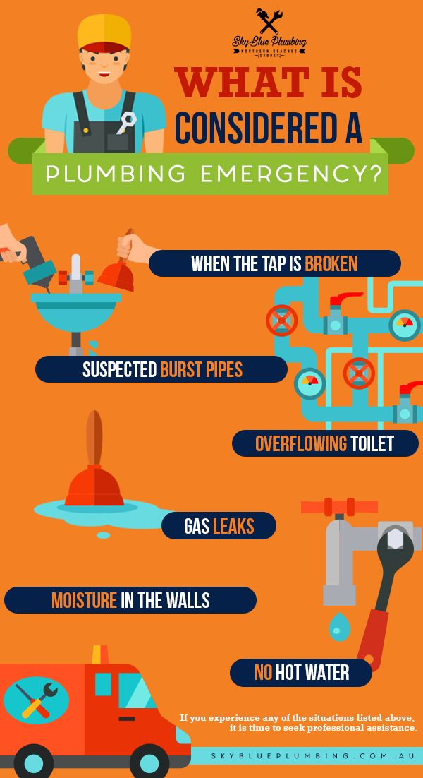 What is Considered a Plumbing Emergency? | Sky Blue Plumbing