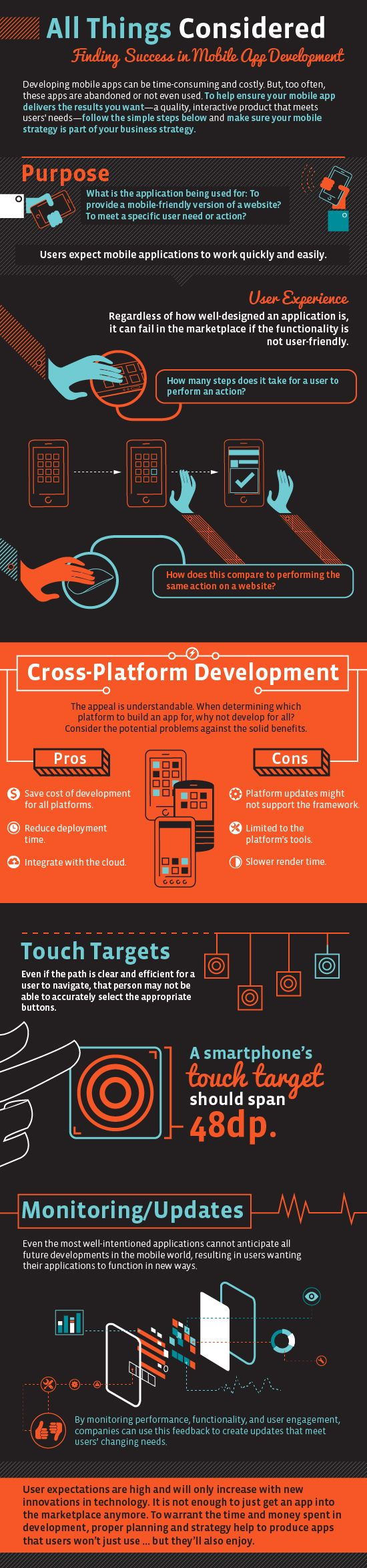 How to build a successful mobile application. Promatics Technologies provides best mobile application development services at affordable cost.