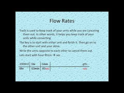 PTCB Math Review: Flow Rates: Track Method - YouTube