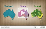 Videos: Multimedia; Parliamentary Education Office, Parliament of Australia