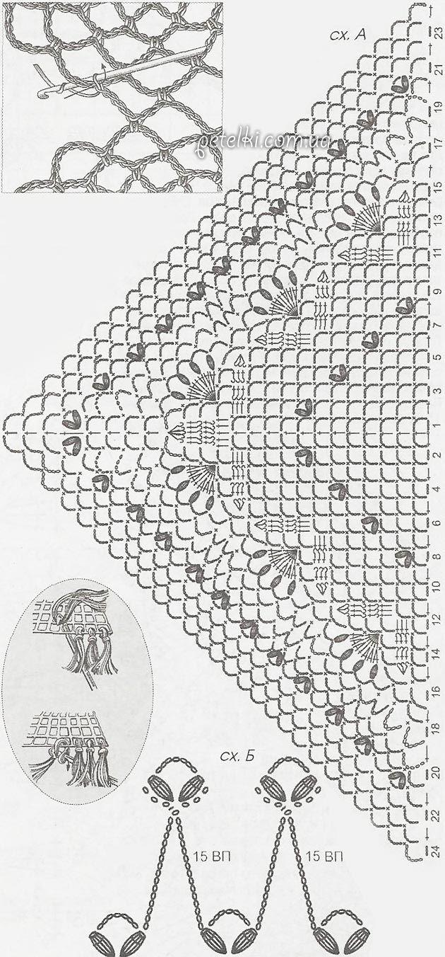 Chal de ganchillo exquisito. La descripción del esquema de tejido de punto
