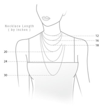 Necklace length infographic #jewellery #art #diy