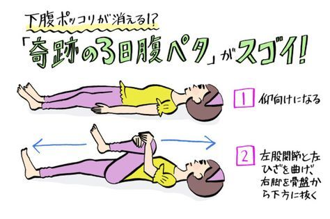 下腹部のぽっこりがスッキリするという、呼吸整体師である森田愛子さんの著書『奇跡の3日腹ペタ』。呼吸法をメインにしたワークなので、簡単でラクに行えるのが人気のポイントなのだとか♪ さっそく気...