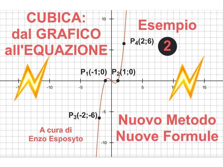 CUBICA: dal GRAFICO all'EQUAZIONE ESEMPIO 2 - TRE METODI - CALCOLI e …