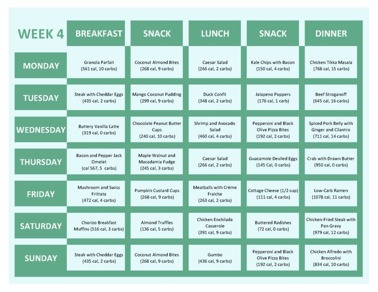 17 Best ideas about 2000 Calorie Meal Plan on Pinterest ...