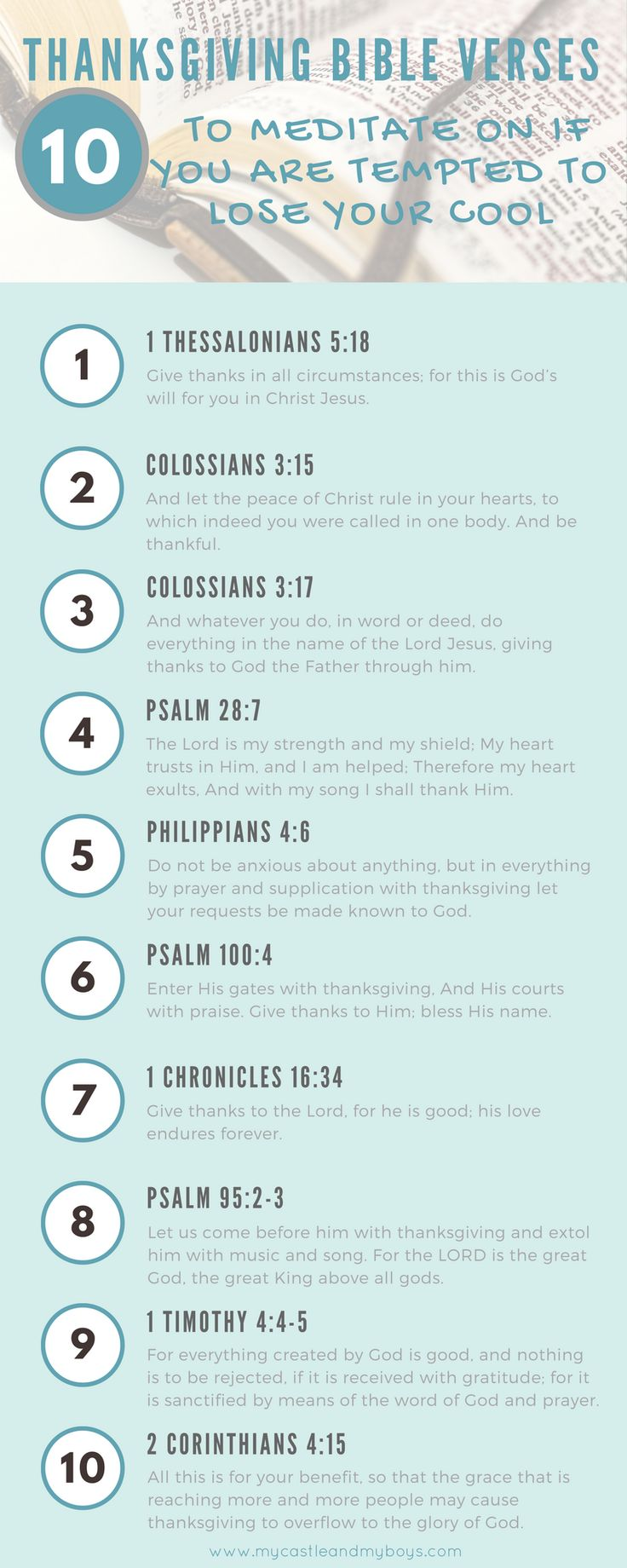 Going through motherhood is like going through chaos.  The noise, the tension, the emotional ups and downs... How can we be thankful in the midst of the chaos we go through in our daily lives?  Meditate on these 10 Bible verses that will help you remain thankful even in the midst of chaos.