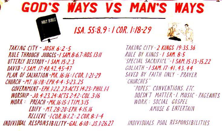 God s way or man s way christ centered