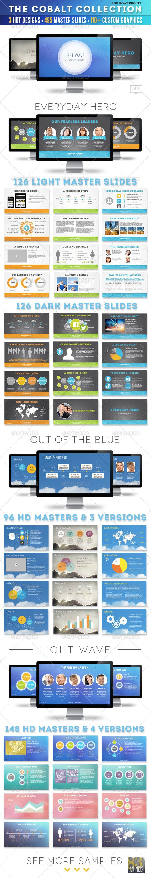 The Cobalt Collection of Powerpoint Templates  #GraphicRiver         The Cobalt Collection of Powerpoint Templates Showcase your unique style with this boldly graphic bundle containing three popular designs of stunning and easily customizable Powerpoint presentation templates – Out of the Blue, Lightwave & Everyday Hero – from 83MUNKIS. Great for eBooks, business decks and creative presentations, these professionally designed Powerpoint templates are fully customizable and simple to use…