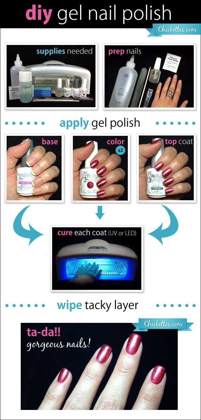 I got my first gel manicure & I love it! I've had it for almost 1 week and it still looks fantastic. But I'm not willing to go to spend the money at the salon every 2 weeks. So, I am getting what I need to do at home. This is a great resource for DIY.