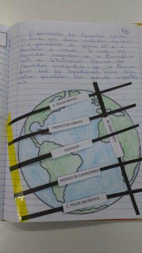 Meridiano e paralelos