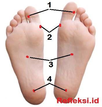 Mengatasi capek dan kelelahan dengan metode pijat titik refleksi kaki