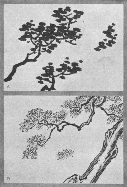 Rice Dot (a). Haku Yo Dot (b). Plate XXXVII.