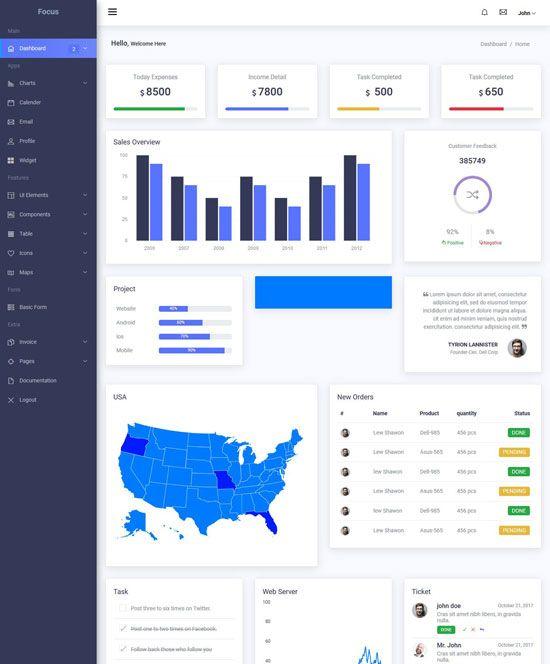35+ Best Free Bootstrap Admin Templates 2019 - freshDesignweb