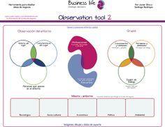 competitividad business life