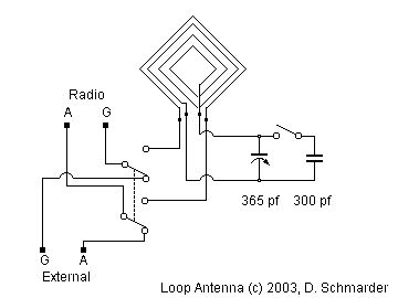 875 best Radio Stuff- Antennas, and Such images on