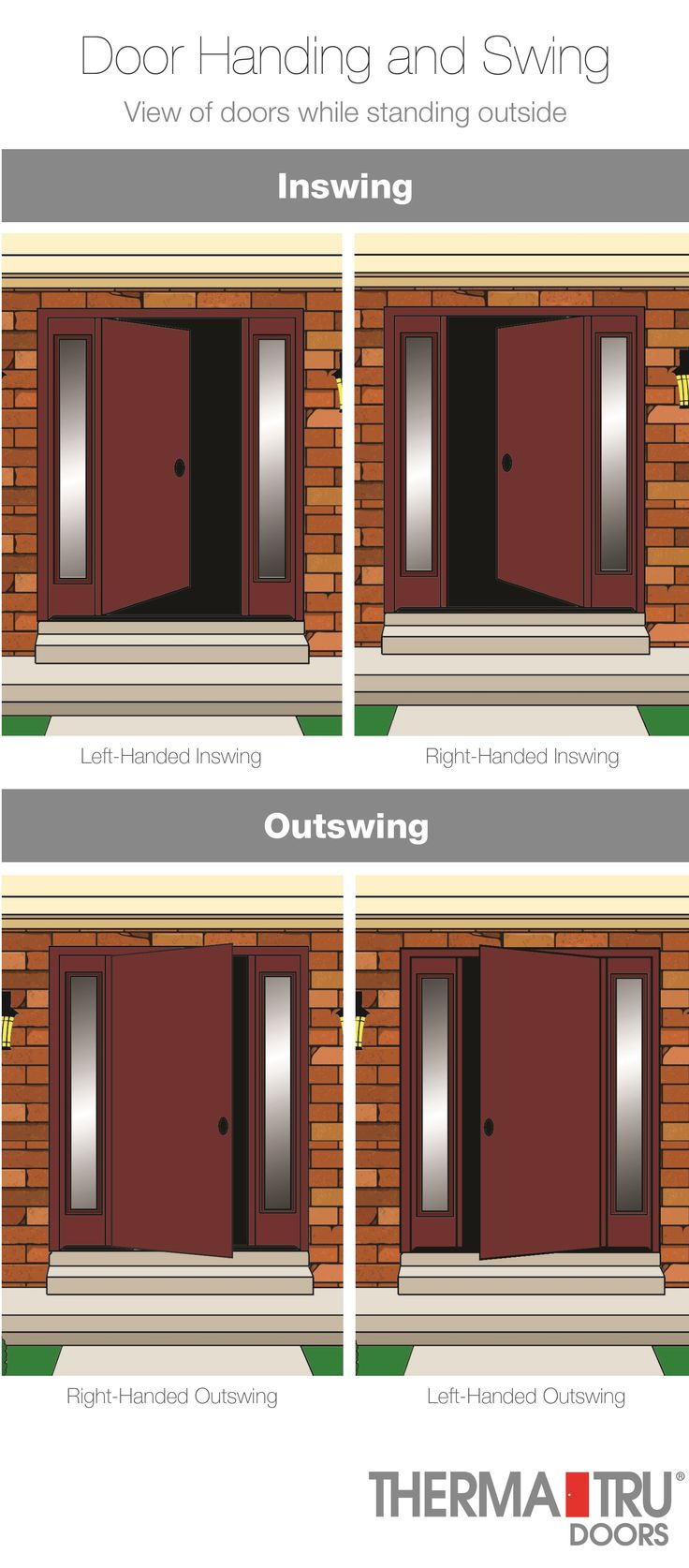 Considering a Door Do Over? Here's a handy infographic to help you determine your door's handing and swing. Black Millwork Co in Allendale, NJ has friendly and knowledgeable doors specialists that will walk you through our beautiful doors showroom (not shown in the image) in Allendale, NJ, while answering any questions and concerns for your home or commercial residence's remodel or new construction. www.blackmillwork.com