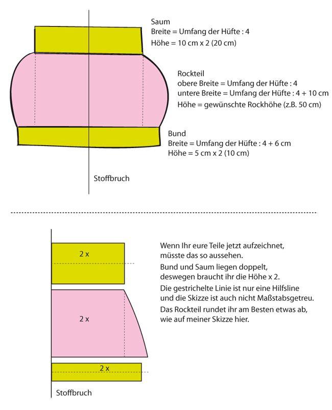 Ballonrock - ganz einfach