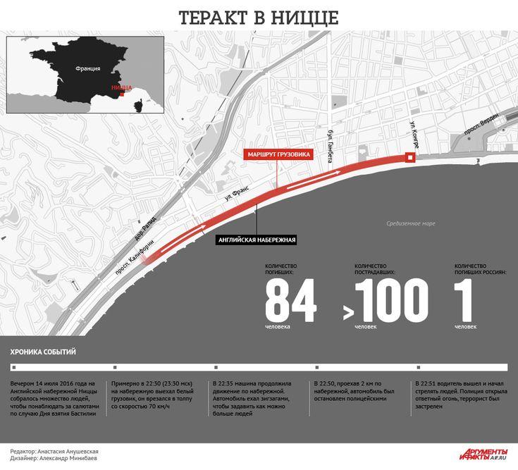 Смотрите в инфографике АиФ.ru хронику событий и карту теракта в Ницце.