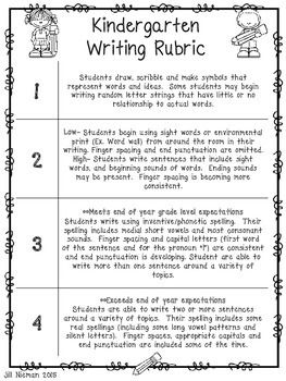 rubric for report writing