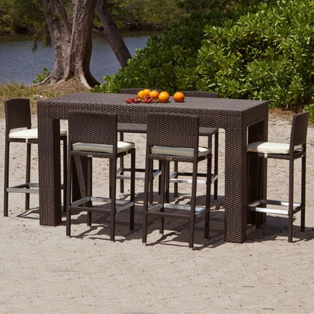 Great Idea For Pool Area Dining: Source Outdoor High Dining All Weather  Wicker Bar Height