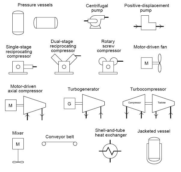 9 Best Pid Images On Pinterest Icons Symbols And Engineering