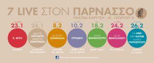Χειμώνας στον Παρνασσό – Οι δυο πρώτες συναυλίες http://www.getgreekmusic.gr/blog/xeimonas-parnassos-duo-protes-sunaulies/