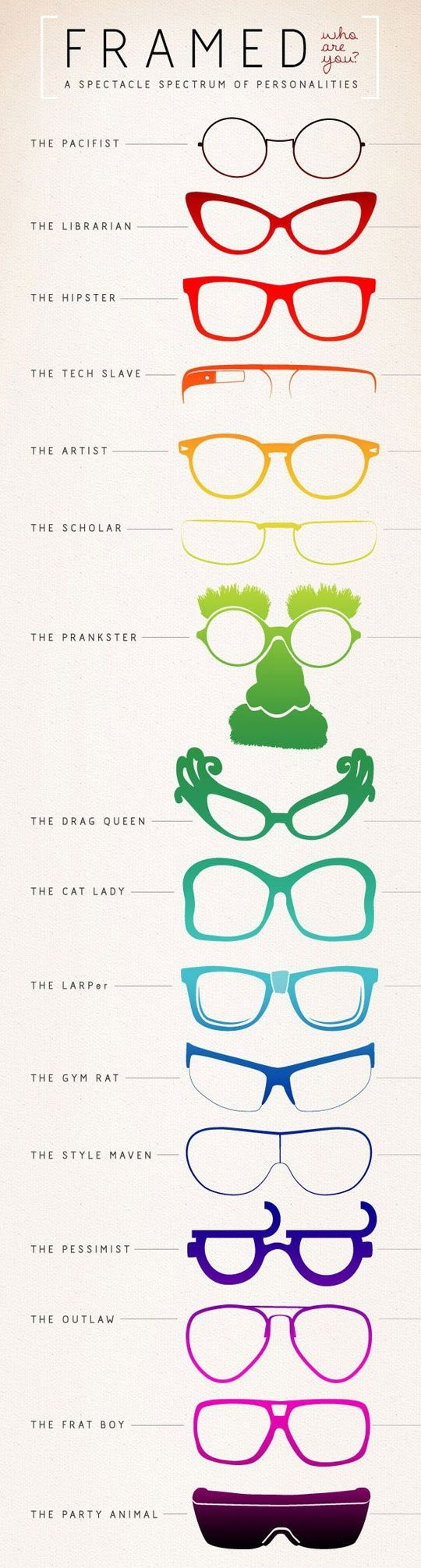 I don't wear glasses but this made me smile. - A Spectacle Spectrum of Personalities.