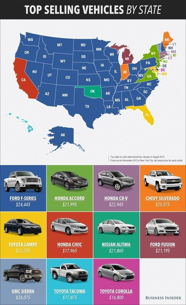 The best-selling vehicles in each state. | The Most Interesting Maps From 2013 #mapgeek @BadgerMaps