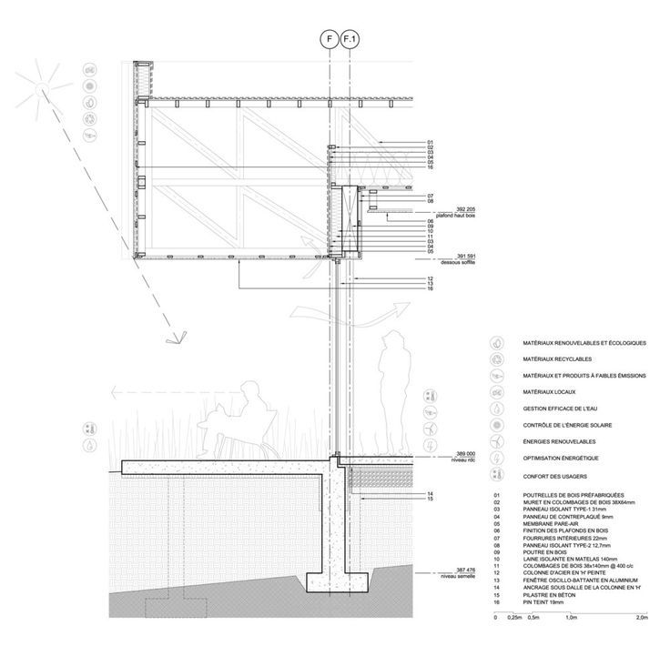 Best Detail Section Images On Pinterest Architecture