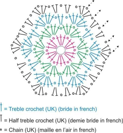 Vzory háčkovaných čtverců