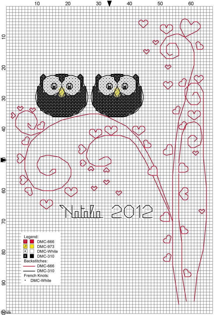 Owls! How adorable is this?!?! Cross Stitch Pattern free