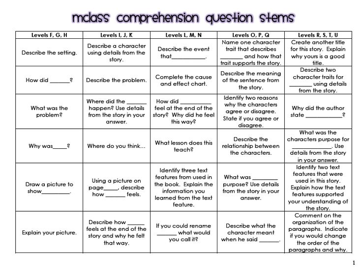 Comprehension questions stems for many reading levels - (~K - Reading is more than pronouncing the words. What a great help to get the discussions going!)