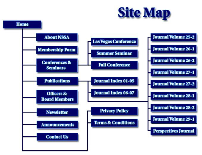 how-to-create-a-sitemap-for-your-web-site