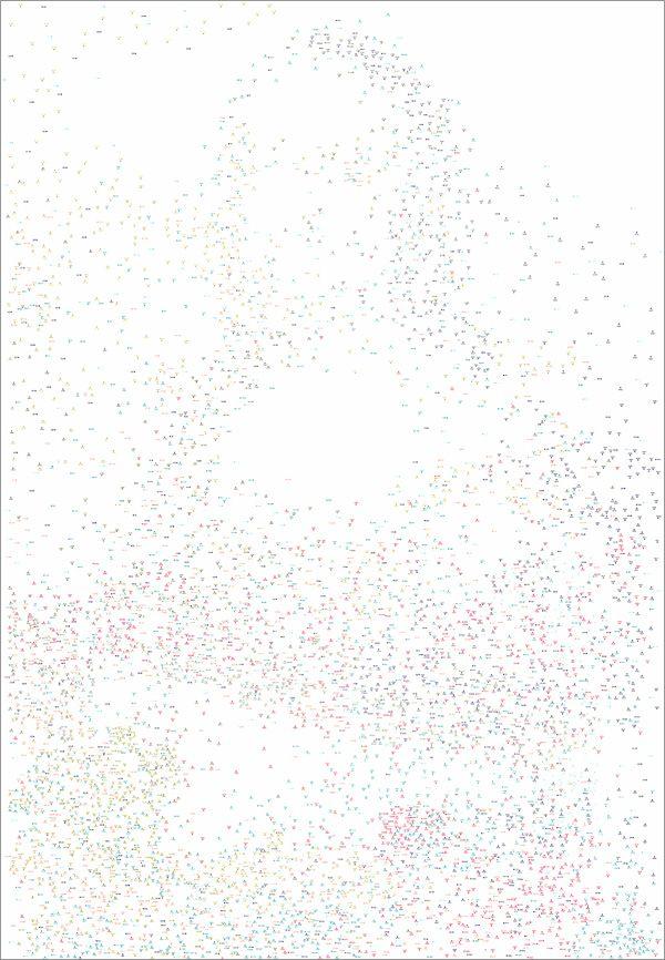 Extreme Dot To Dot Printables 2000 Dots Lindat Pinterest