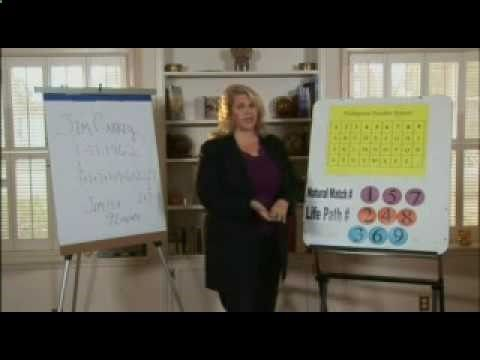 Glynis Mc Cants Numerologist