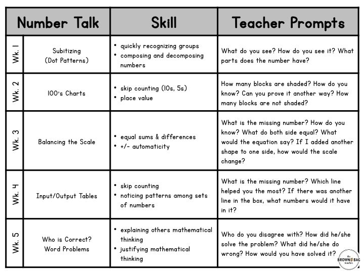Number Talks: How and Why?                                                                                                                                                                                 More