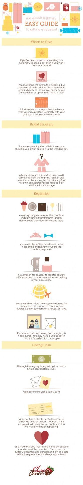 (via Wedding Gift Etiquette Made Easy)