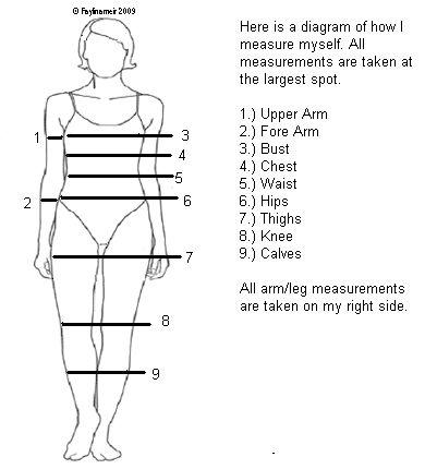 measurement chart getting fit pinterest strength. Black Bedroom Furniture Sets. Home Design Ideas